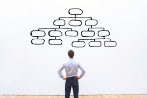 Create a Hierarchy for the Sitemap Design
