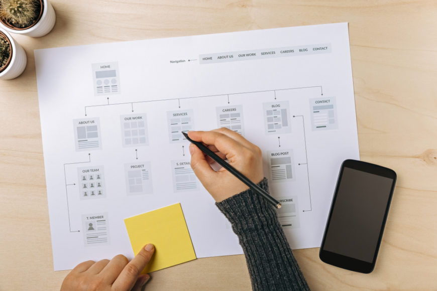 Develop a Great Sitemap for Your Brand
