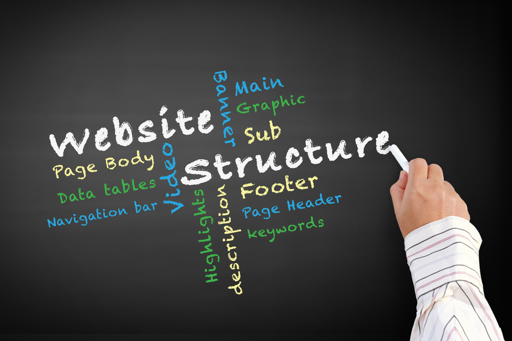 Site Structure in Web Design