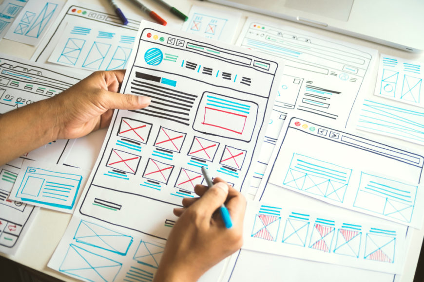 Must-Have Pages for Site Design